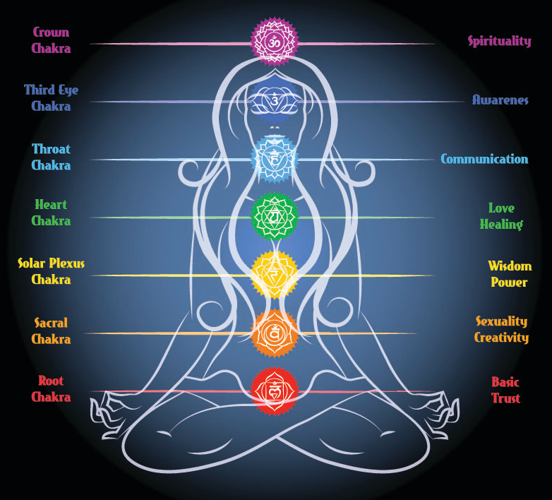chakras a beginners guide to healing